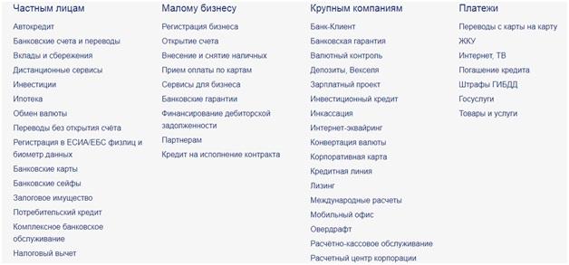 росевробанк москва официальный сайт